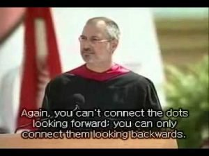 Stay hungry! Stay foolish! Amazing Steve Jobs. Stay hungry, Stay foolish, http://myonlinebiz4u2.com/, Amazing Steve Jobs Speech at Stanford with english subtitles, Steve Jobs Standford motivation speech, http://myonlinebiz4u2.com, Steve Jobs Vision,