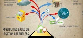 Mobile Marketing Infographic – Why Mobile Marketing